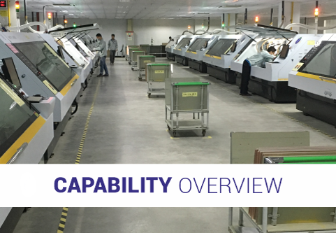Capability Overview